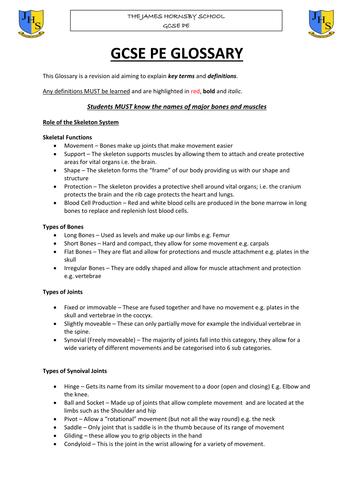 AQA GCSE PE - Glossary