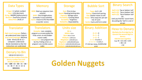 GCSE Computer Science 9-1 Golden Nuggets of Revision