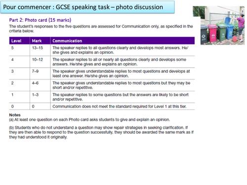 new GCSE AQA Que fais-tu pour aider l'environnement ?