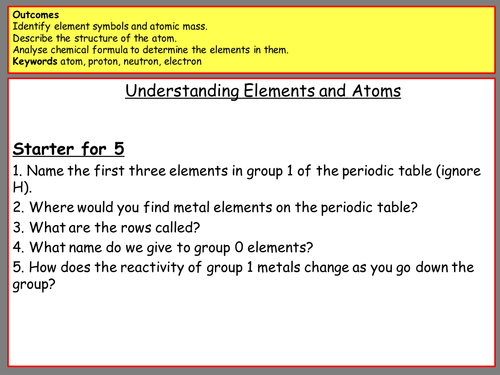 Elements atoms and compounds by lottie106 teaching resources tes urtaz Choice Image