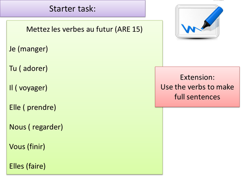 Year 8 introduction to the conditional tense
