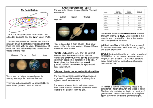 AQA 9-1 GCSE Physics Paper TWO - Knowledge organiser - Space