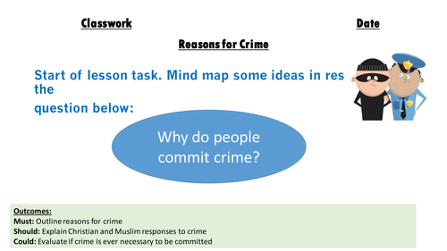 AQA 9-1 Religious Studies : Reasons for Crime Islam and Christianity