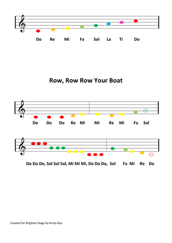 Preschool Instruments And Voice Resources