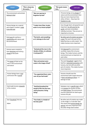 NEW AQA RELIGIOUS STUDIED GCSE 2016: THEME B 3 ENVIRONMENT LESSONS