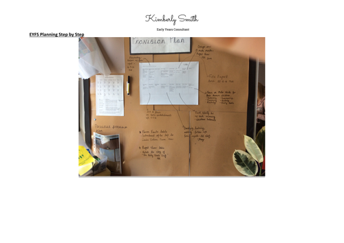 EYFS Planning- A step by step guide