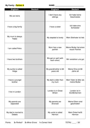 GCSE German - Ping Pong Translations (Partner Work)