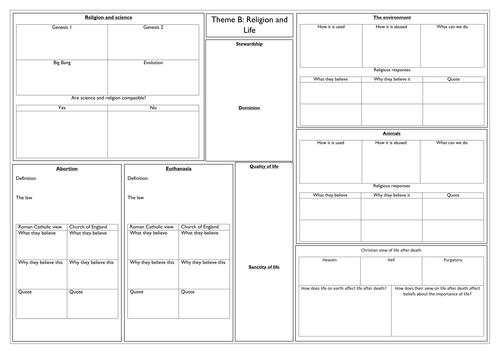 NEW AQA RELIGIOUS STUDIES 2016: THEME B REVISION SHEET