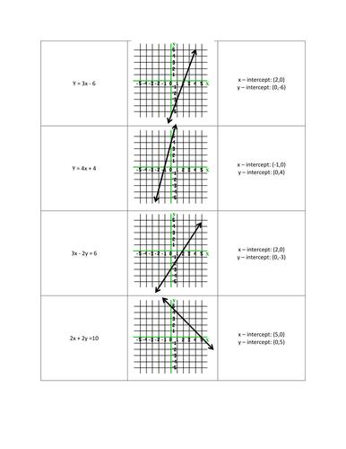 X and Y Intercept Matching Activity