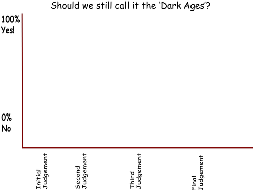 KS3 History: How dark were the Dark Ages?