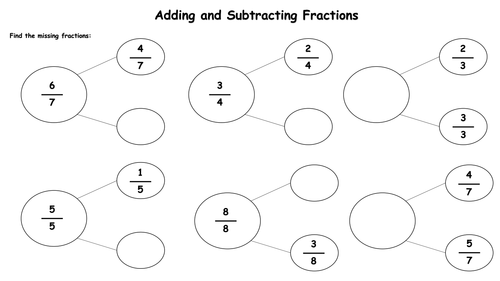 Adding And Subtracting Fractions Same Denominator Worksheets Teaching Resources