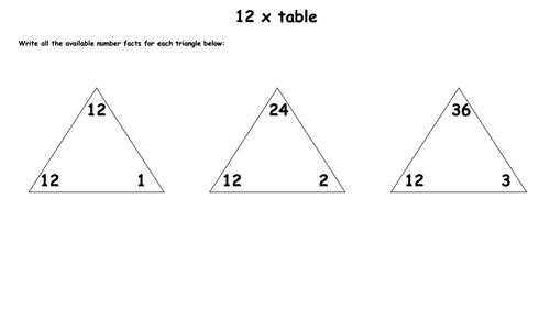12 x Tables Fluency Activity