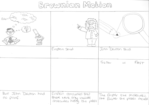 Brownian Motion story board