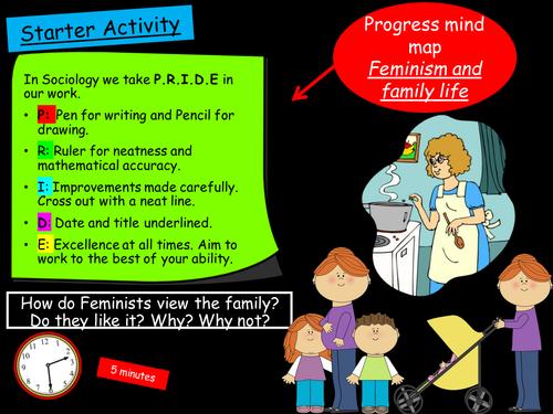 GCSE Eduqas: Feminism and the Family