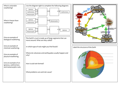 Ks3 rock cycle revision mat by bljohnson39 teaching resources tes ccuart Choice Image