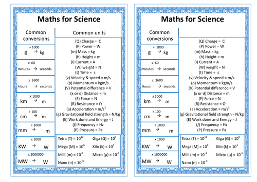 Maths for Science learning mat