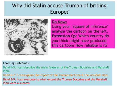 Market Place Game - Truman Doctrine, Marshall Plan, Comecon, Cominform, Dollar Imperialism