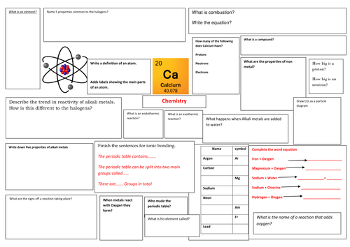 Forming ionic compounds cut out activity by goodscienceworksheets ks3ks4 revision mat for chemistry urtaz Images