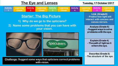 The Eye and Lenses - NEW AQA Specification