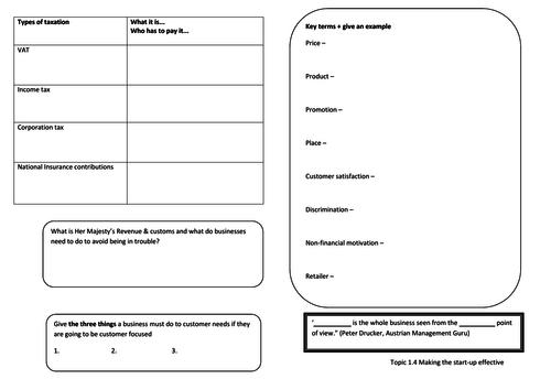 Edexcel GCSE Business (2009) Topic 1.4 revision knowledge organiser