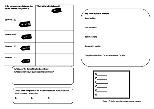 Edexcel GCSE Business (2009) Topic 1.5 revision knowledge organiser