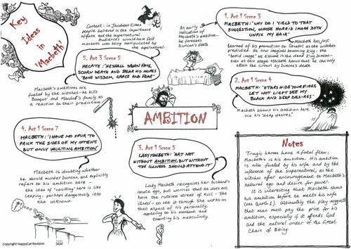 """Macbeth"" Memory Mats- Full Resource of 5 Mats to aid GCSE Revision !"