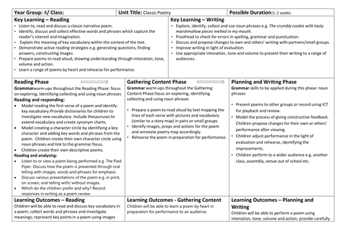 Poetry Unit Plans (Year 4)