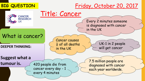 AQA new specification- Cancer-B7.2