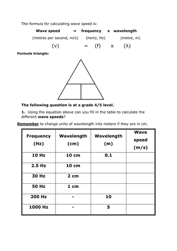 P12.2 The properties of waves