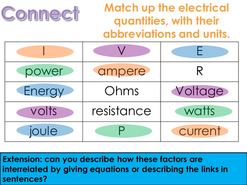 Electrical Power Lesson