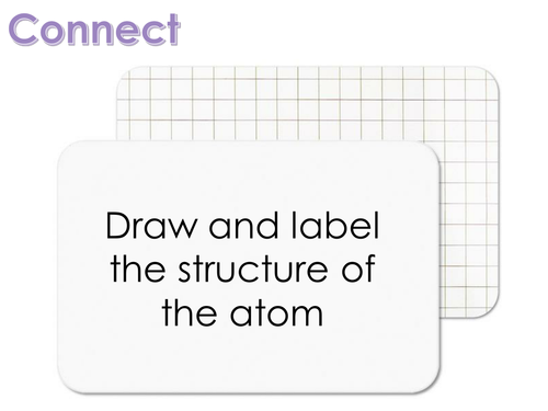 History of the Atom Lesson