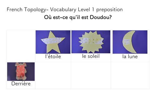 French activity on prepositions