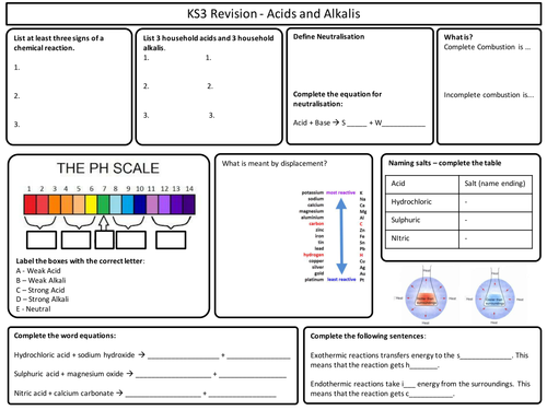 KS3 Chemistry Revision Sheets