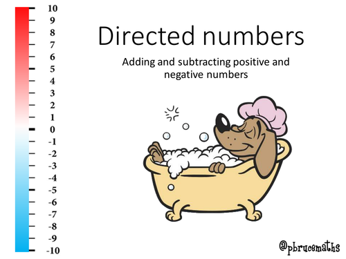 Four operations with directed numbers