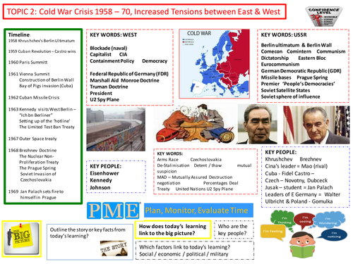 9-1 Edexcel History Learning/Topic Placemats for Superpower Relations and The Cold War - Topic 2
