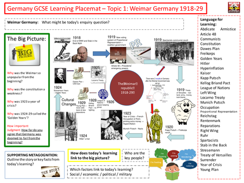 9-1 Edexcel History Learning/Topic Placemats for Weimar and Nazi Germany - Topic 1