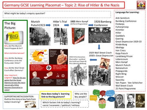 9-1 Edexcel History Learning/Topic Placemats for Weimar and Nazi Germany - Topic 2