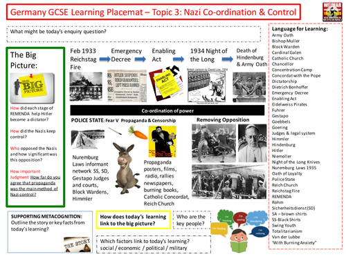 9-1 Edexcel History Learning/Topic Placemats for Weimar and Nazi Germany - Topic 3