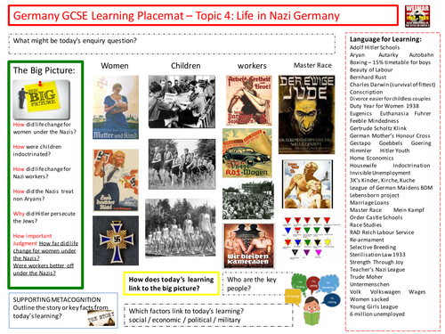 9-1 Edexcel History Learning/Topic Placemats for Weimar and Nazi Germany - Topic 4