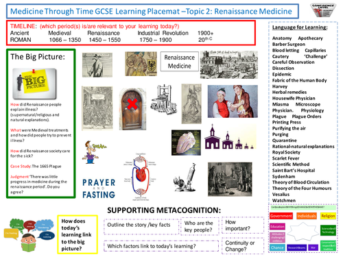 9-1 Edexcel History Learning/Topic Placemats for the Medicine Through Time course - Topic 2
