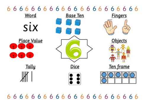 What makes a number? 1-10