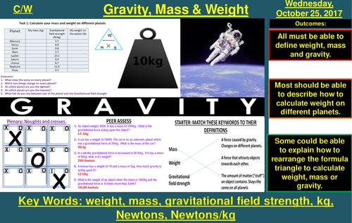 Gravity, Mass & Weight | AQA P2 4.5 | New Spec 9-1 (2018)