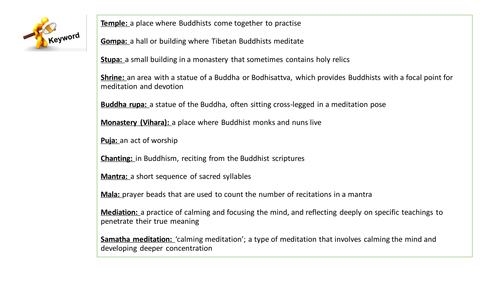 AQA Religious studies A Buddhism practices revision keywords
