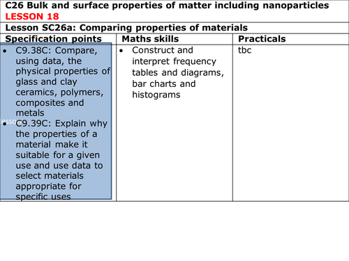 Edexcel 9-1 TOPIC 9 Sc26 Bulk + surface properties of matter NANOPARTICLE SEPARATE or TRIPLE PAPER 2