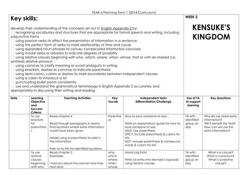 Kensuke's Kingdom Year 6 (3 Week Plan)