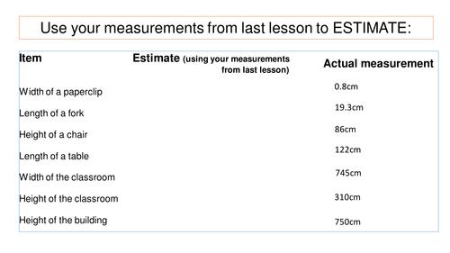 Measurements Bundle