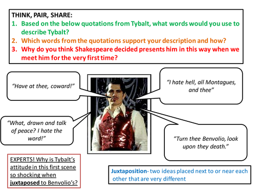 Tybalt Close Analysis Act 1 Scene 5