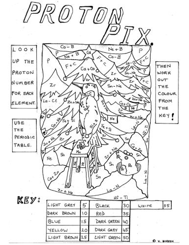 Christmas Chemistry Colouring Activity - Proton Pix.