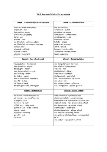 Topic based vocabulary - GCSE German Stimmt 9-1