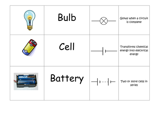 Electricity Circuits Year 6 by SharonCripps   Teaching Resources